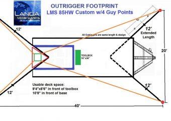 LMS-85HW-Custom-Footprint