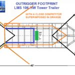 outrigger-footprint-dimensions-with-competitor-footprint