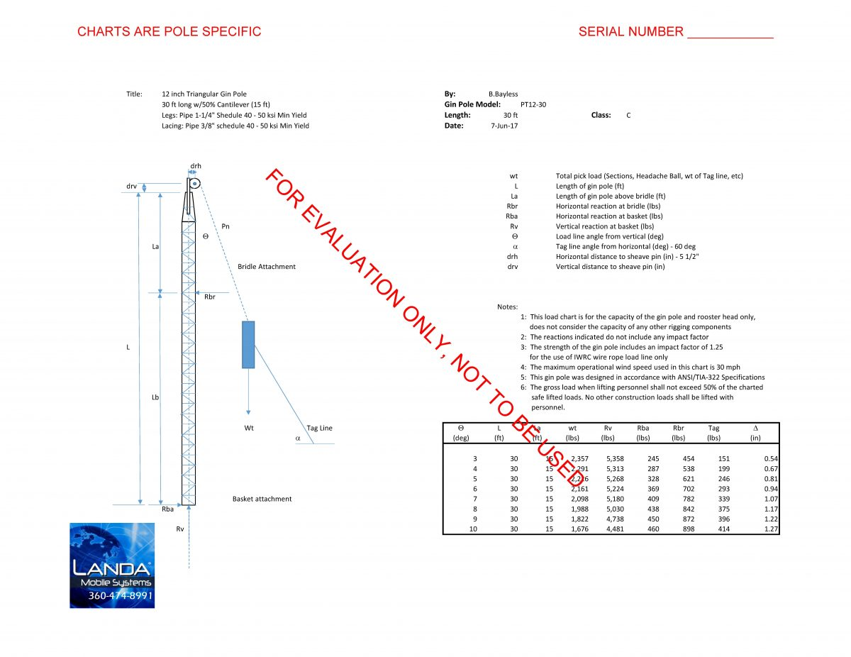 Landa Mobile Systems LLC PT12-30-Load-Charts-6-7-17_Page_4-e1497903205769 LMS PT 12 EREC GIN POLE