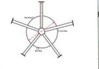 antennamount5Arm-150×150