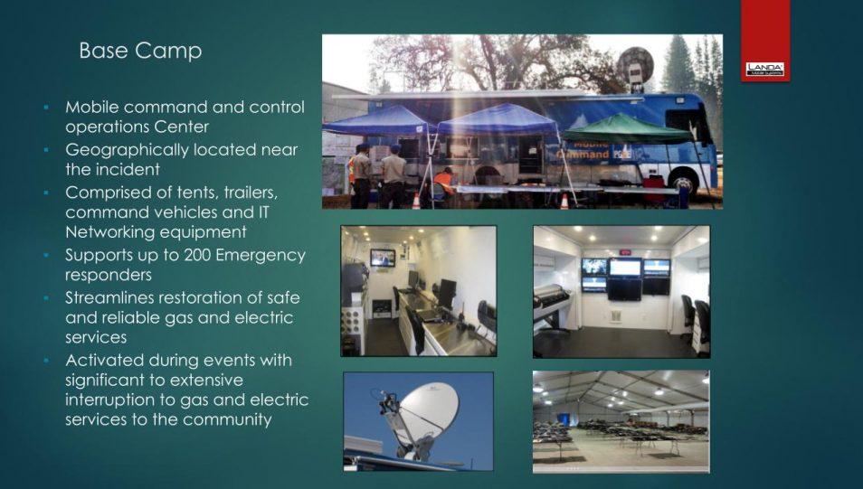 Landa Mobile Systems LLC Landa-mobile-systems-2017.ppsx-32-954x541 SLIDE SHOW