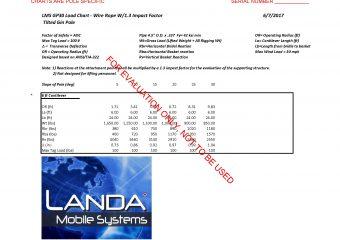 Landa Mobile Systems LLC GP30-GINPOLE-WEB_Page_1-340x240 LMS GP 30 GIN POLE, 3 PART