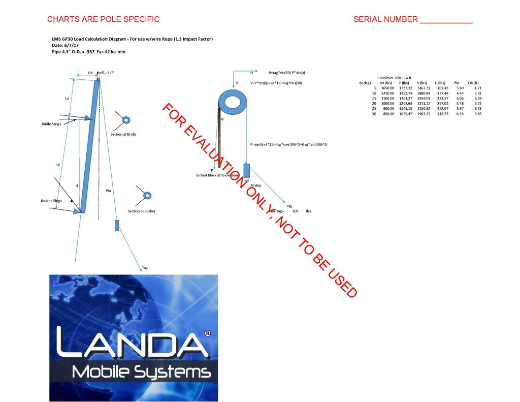 GP30 GINPOLE Landa Mobile Systems