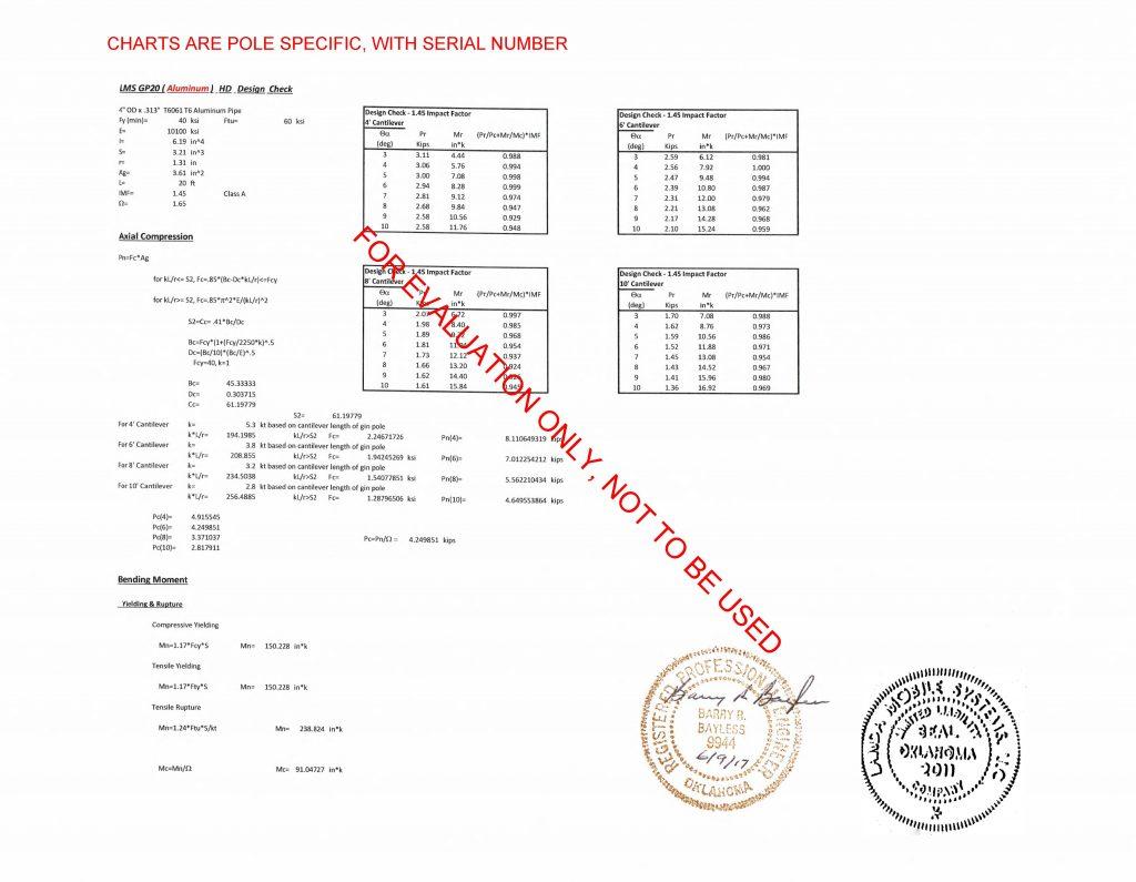 GPA20 HD GINPOLE Landa Mobile Systems