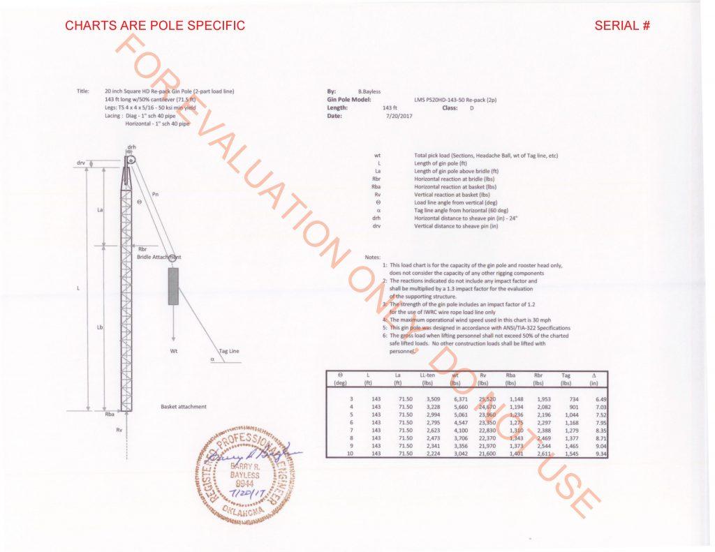PS20 Gin Pole Landa Mobile Systems