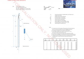 PT12-40 Load Charts (6-7-17)_Page_1