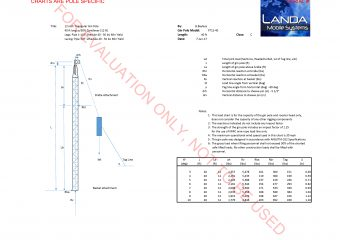 PT12-40 Load Charts (6-7-17)_Page_2