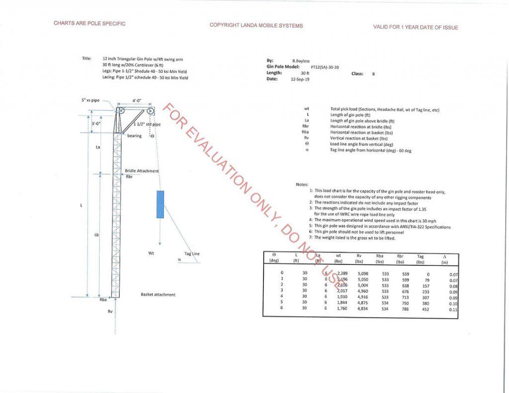 LMS-PT12SA-30-1-Ginpole