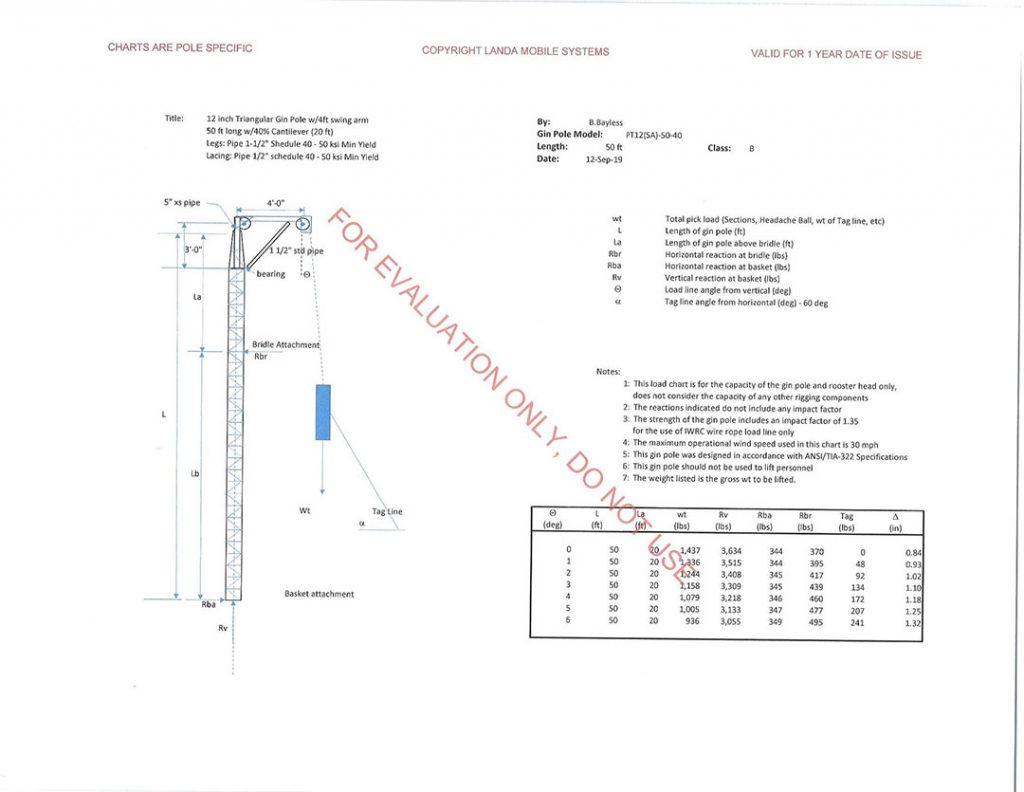 LMS-PT12SA-50-1-Ginpole