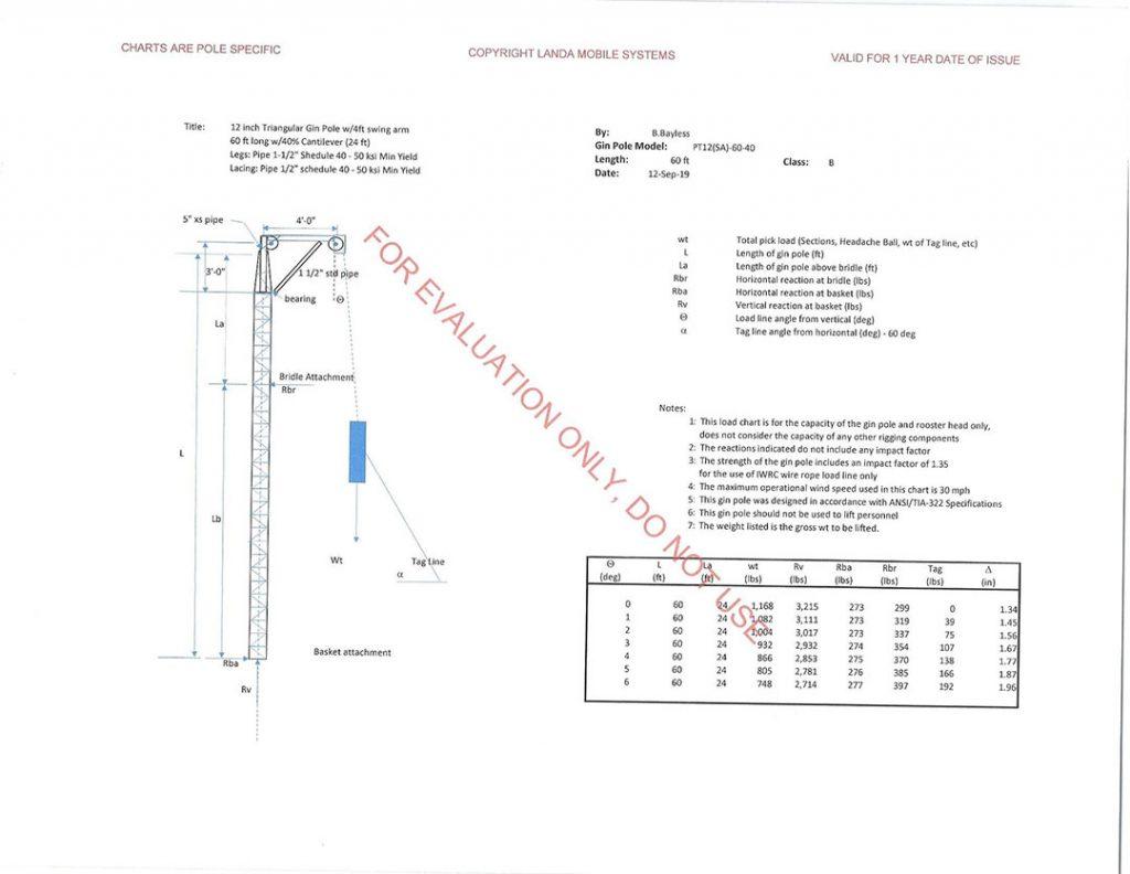 LMS-PT12SA-60-1-Ginpole