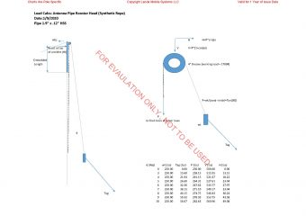 Antenna Pipe Rooster Head (wire rope) – Load Chart_Page_2