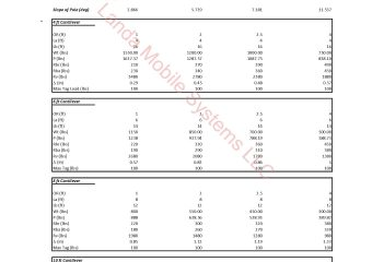 GP20 HC load Chart (1.7 IF) (1-18-2020) un-stamped_Page_1