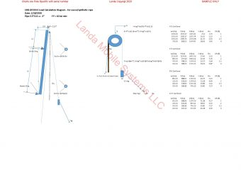 GP20 HC load Chart (1.7 IF) (1-18-2020) un-stamped_Page_2