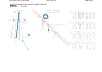 GP20 HC load chart-1.3 Impact Factor (1-30-2020) un-stamped_Page_2