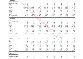 GPA20 Aluminum Load Chart (1-30-2020) web_Page_1