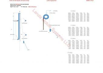 GPA20 Aluminum Load Chart (1-30-2020) web_Page_3
