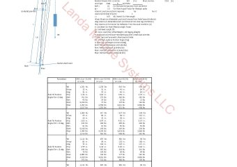 PT18-108-1p Load Chart (Tilted) (1-28-2020) web