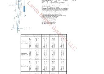 PT18-108-1p Load Chart (Tilted) (1-28-2020) web