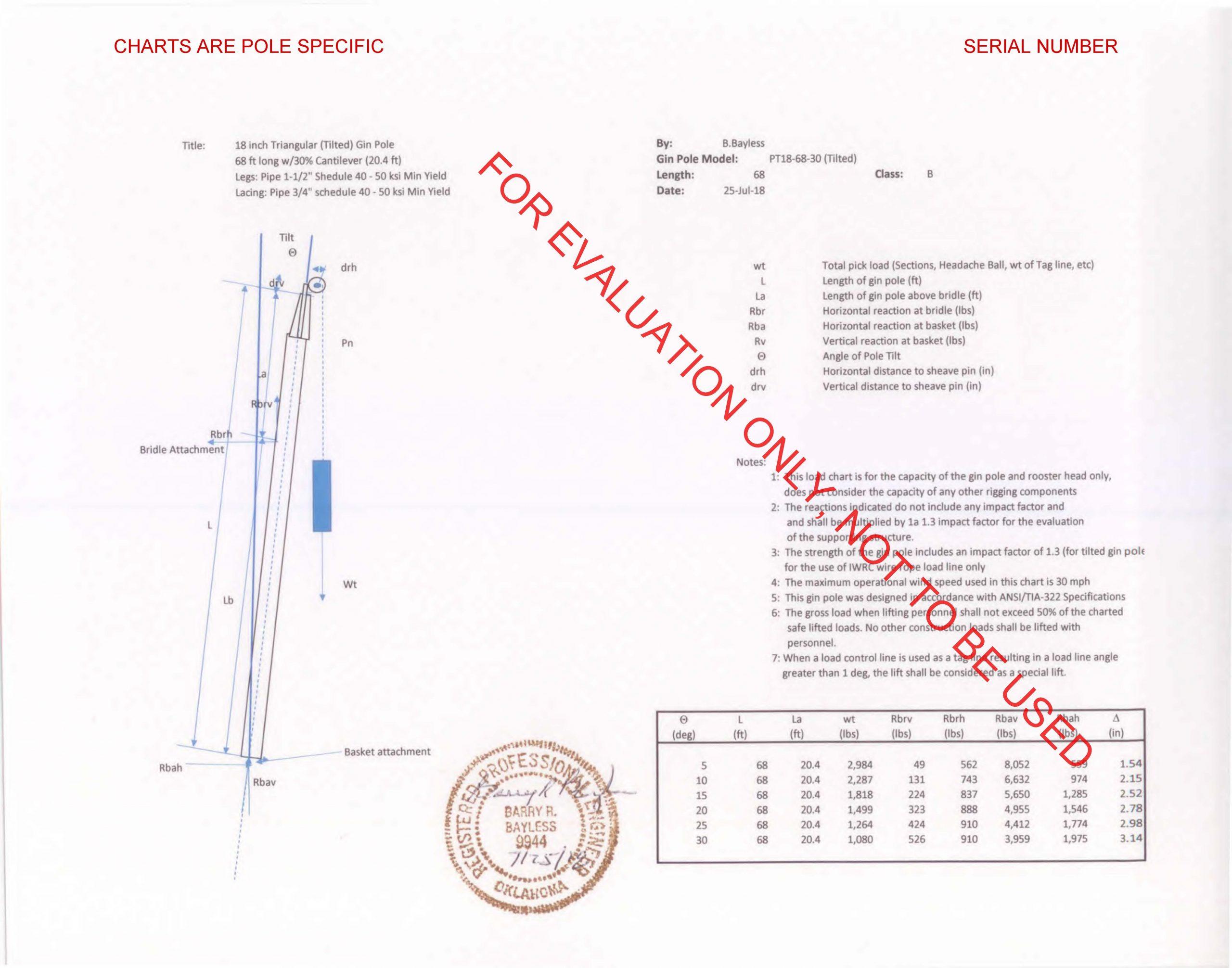 PT18-68 (Tilted) Stamped_Page_2