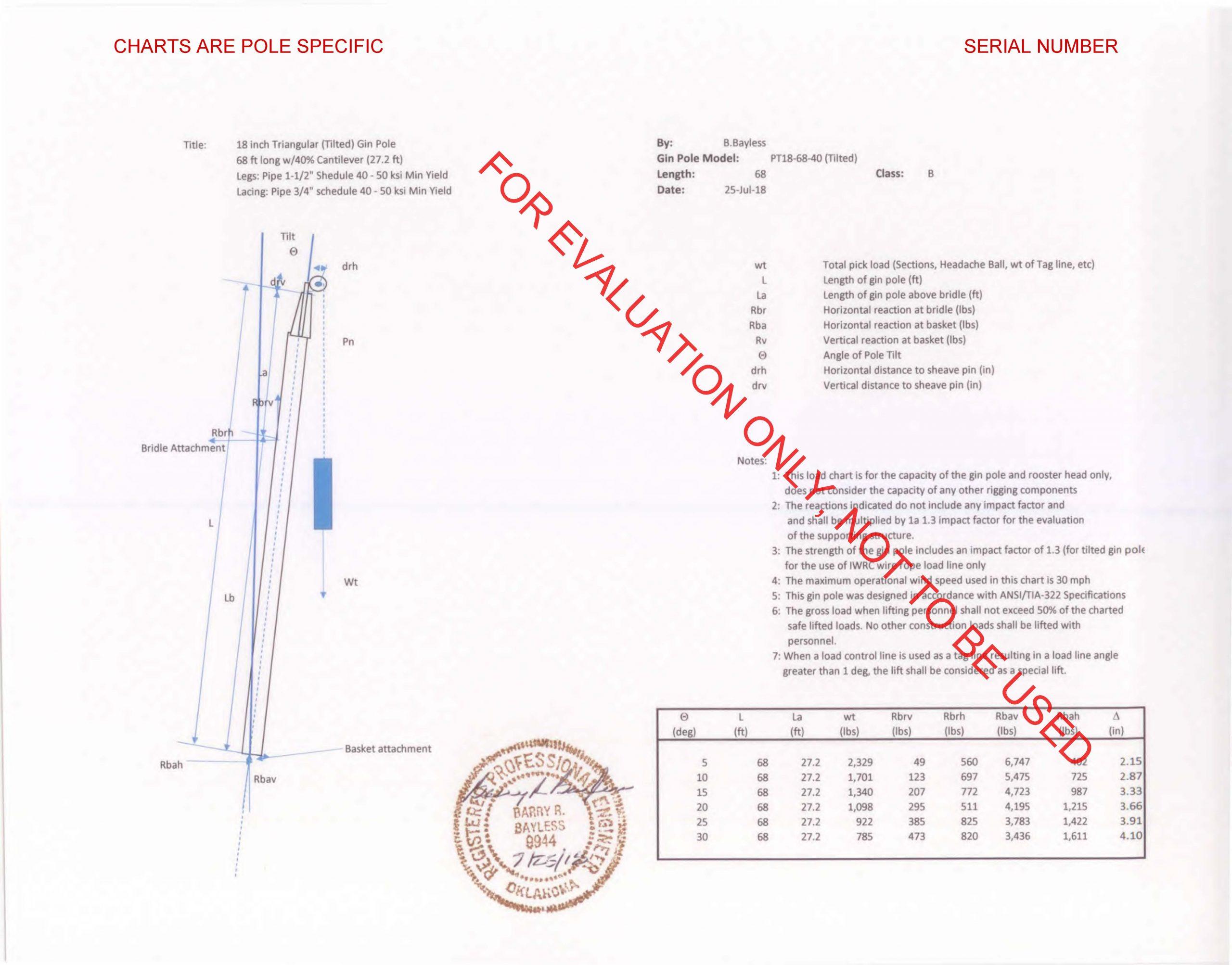 PT18-68 (Tilted) Stamped_Page_3